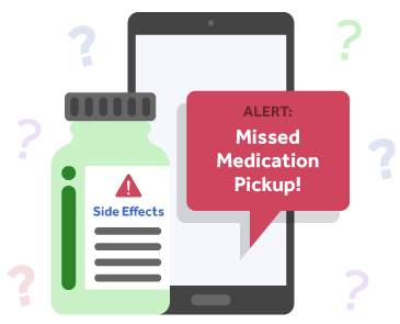 Causes of Medication Nonadherence