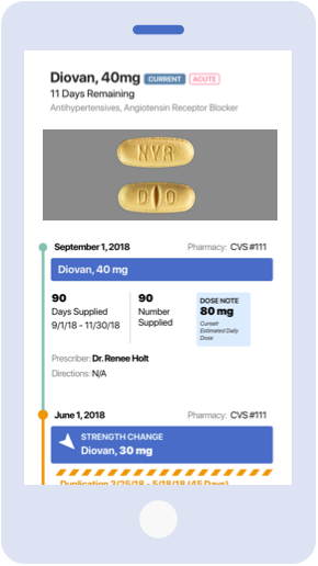 Reduce prescribing errors and predict issues