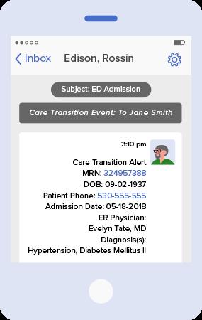Care Transition Event
