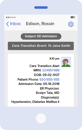 Care Transition Event