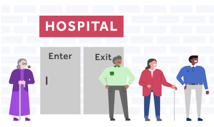 Hospital Discharge Process