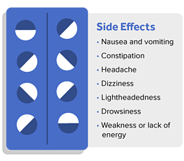 Review side effects